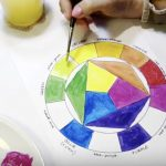 CLIL Video tutorial: how to paint the color wheel
