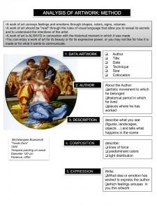 ANALYSIS OF ARTWORK- METHOD