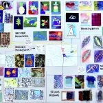 Artist Trading Cards Global Swap 2015